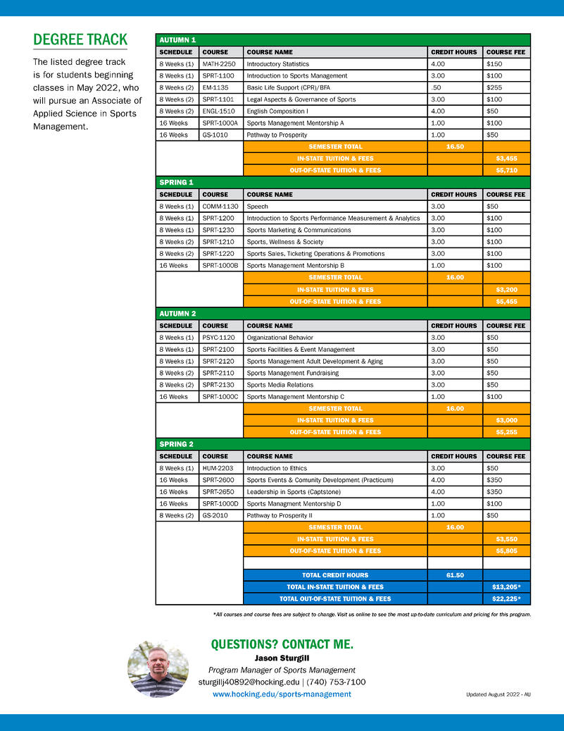 1-sheeter_Sports Management_page2